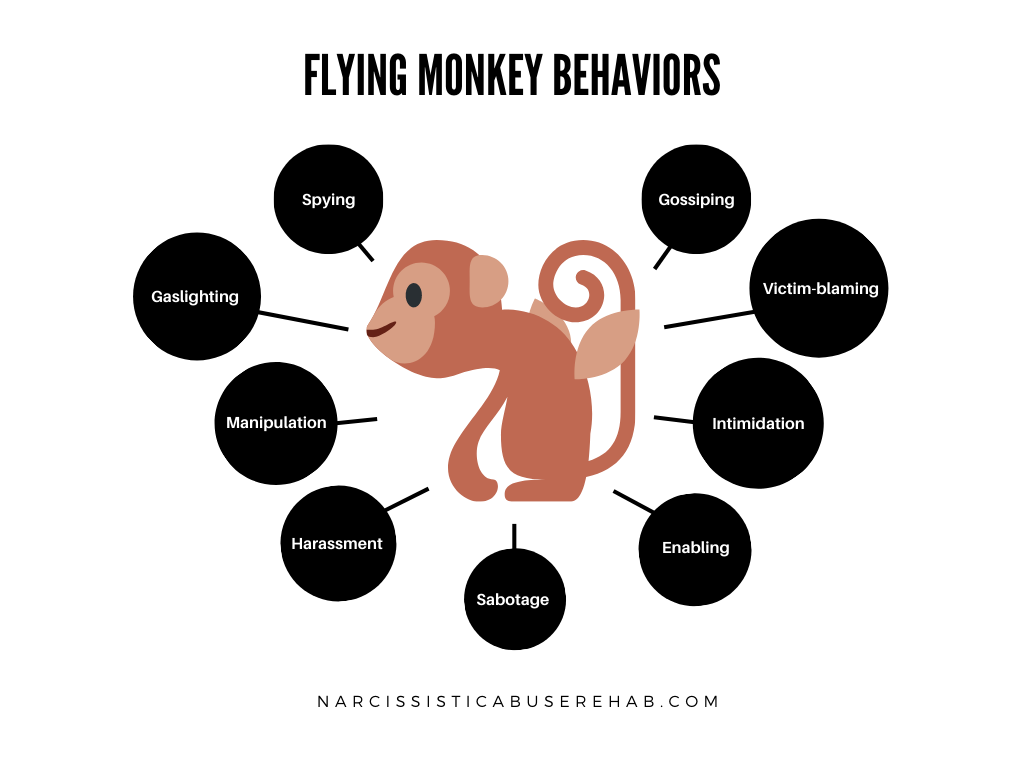 How do flying monkeys enable narcissists?
