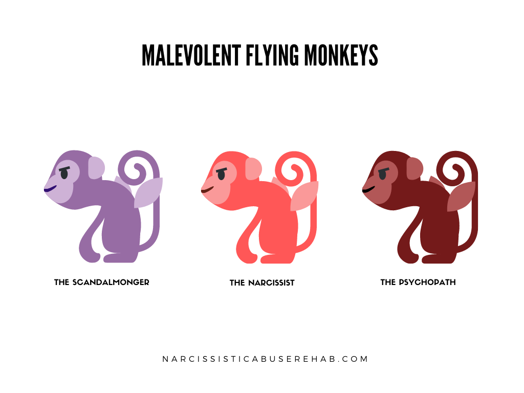 Malevolent Flying Monkeys | Narcissistic Abuse Rehab